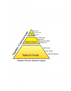 Seguimi Controcorrente - Profumo spray - Domus Olea Toscana - Wingsbeat